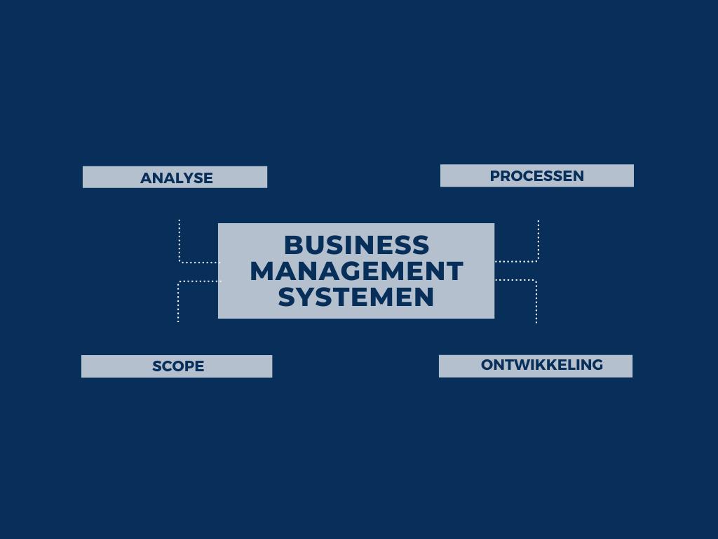 ireto business management systemen